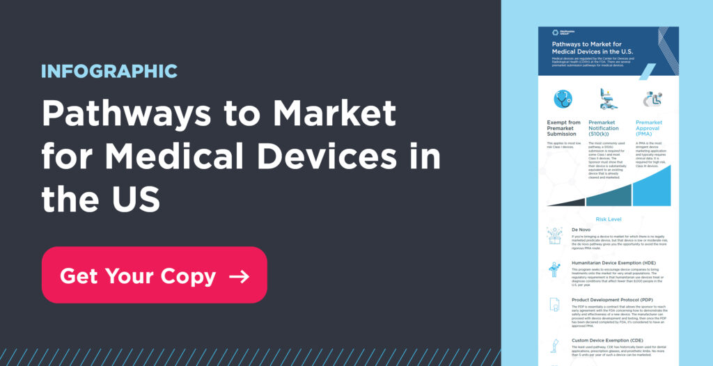 Overview of FDA Pathways to Market for Medical Devices
